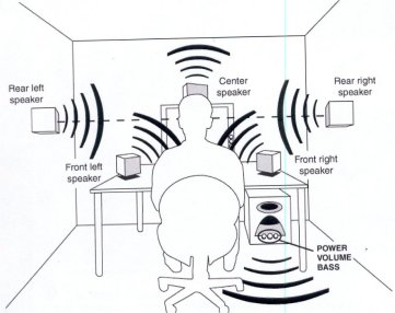 4 Wire Ceiling Fan Switch Wiring Diagram as well In Wall Power also Electrical Wiring Diagram Definition likewise Electrical Symbols likewise Tonearm Wiring Harness. on ceiling speaker wiring diagram