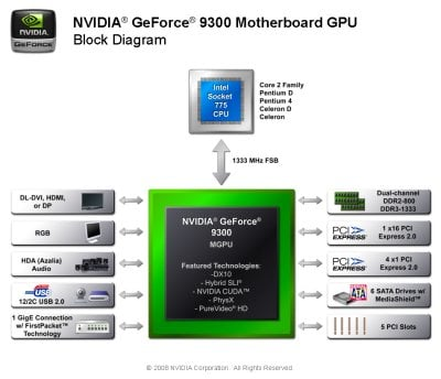 NVIDIA nForce 730i / GeForce 9300 Chipset Review