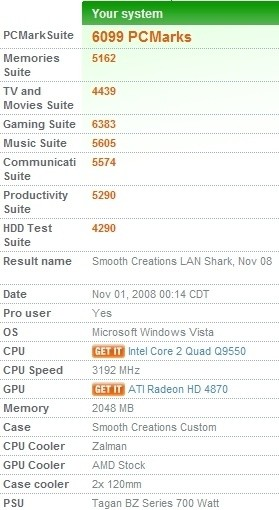 Smooth Creations LAN Shark
