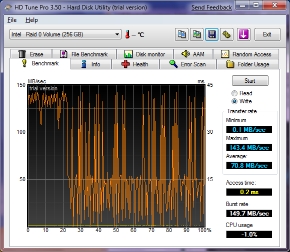 Windows 7 BETA vs. Windows Vista SP1 SSD Performance Compared
