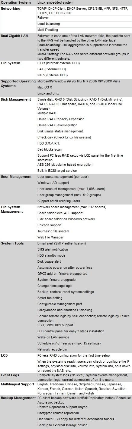 QNAP TS-509 Pro 5-Drive NAS Server