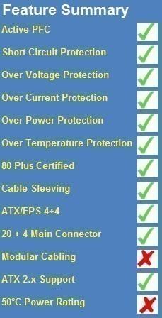 Tagan SuperRock TG880-U33II 880 Watt Power Supply