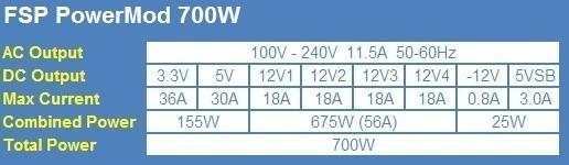 FSP POWER_MOD 700 Watt Modular Power Supply