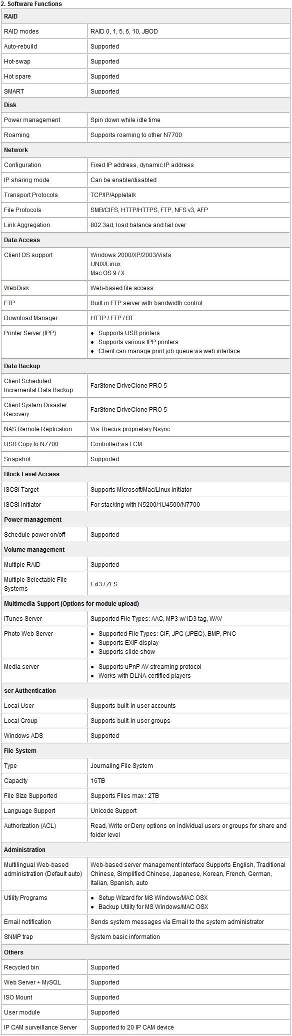 Thecus N7700 7 Drive NAS Server