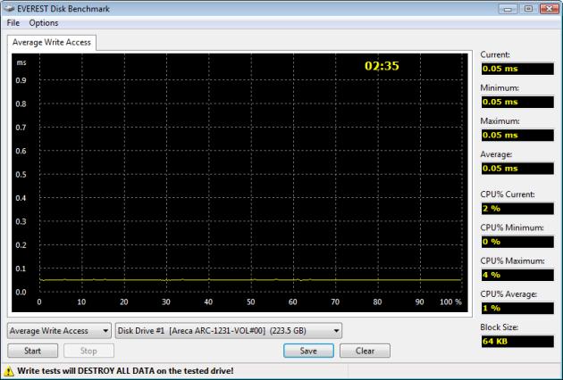 The RAID 0 SSD Report - Intel vs. RunCore