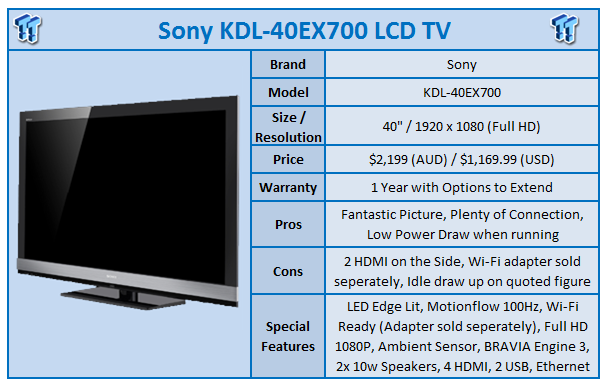 Quick Review: Sony KDL-40EX700 LCD TV