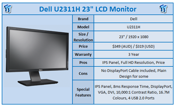 Quick Review: Dell U2311H LCD Monitor