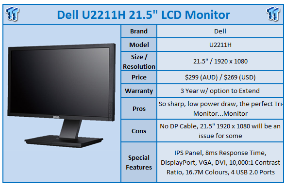 Dell UltraSharp U2211HT 22-inch Widescreen IPS LCD Dispaly 1920 X 1080