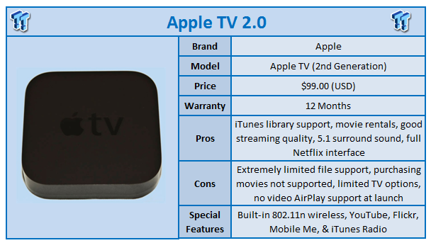 Quick Review: Apple TV (2010) 2 0 Media Player