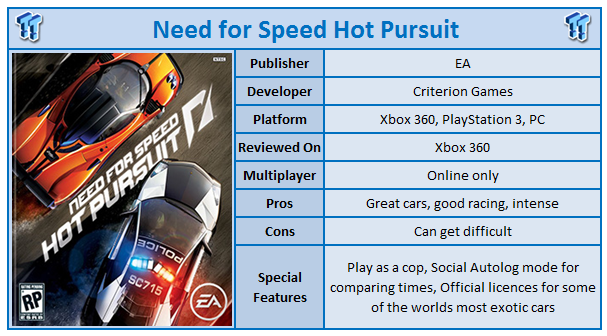 Need For Speed Hot Pursuit Xbox 360 Review Tweaktown