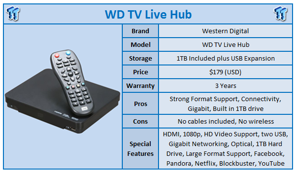 wd_tv_live_hub_review