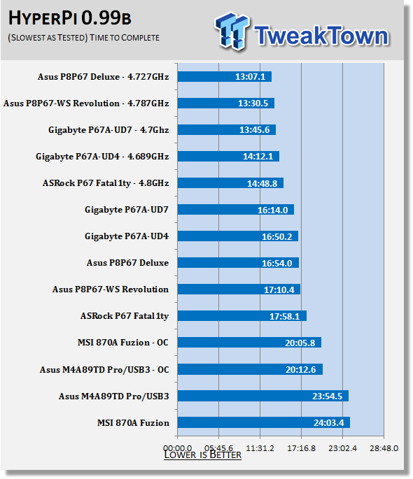 asrock_fatal1ty_p67_professional_intel_p67_express_motherboard_review_43