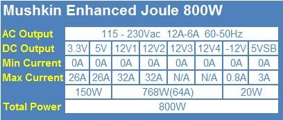 mushkin_enhanced_joule_800_watt_power_supply_review