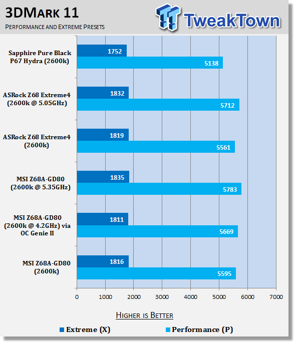 msi_z68a_gd80_intel_z68_motherboard_review_38