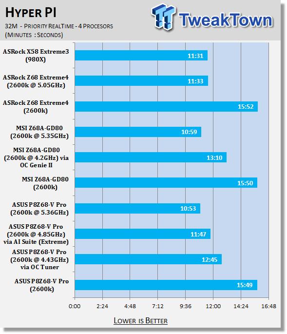 asus_p8z68_v_pro_intel_z68_motherboard_review_32