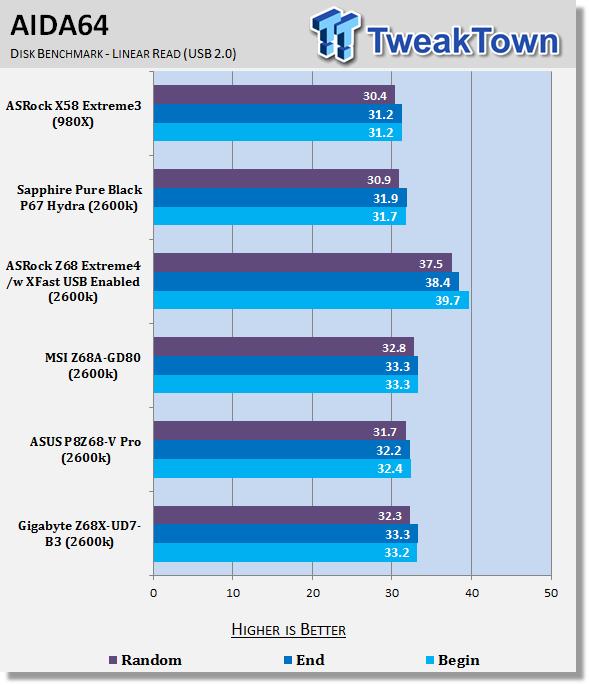 gigabyte_z68x_ud7_b3_intel_z68_motherboard_review_34