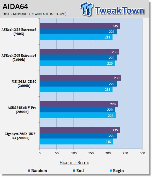 gigabyte_z68x_ud7_b3_intel_z68_motherboard_review_35