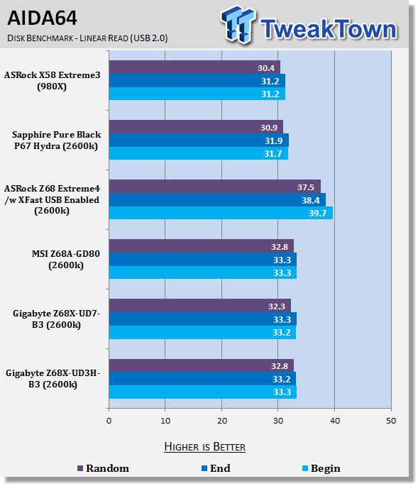 gigabyte_z68x_ud3h_b3_intel_z68_motherboard_review_34