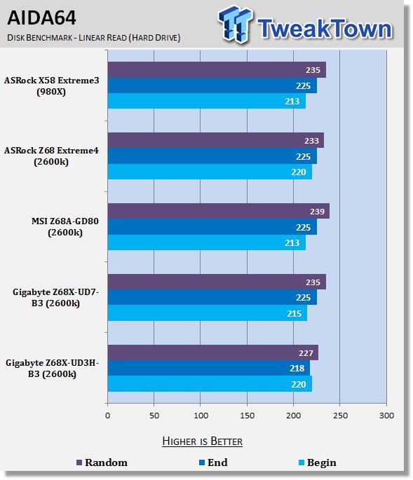 gigabyte_z68x_ud3h_b3_intel_z68_motherboard_review_35