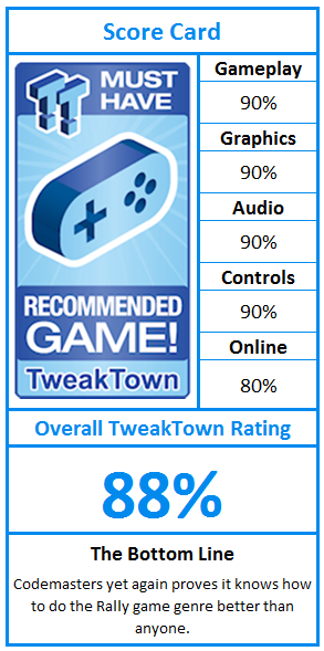 What do TweakTown awards and ratings mean? Click!