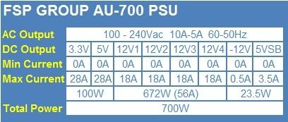 fsp_aurum_gold_au_700_power_supply_review