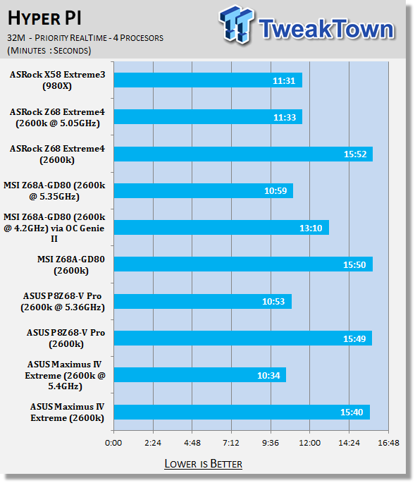 asus_maximus_iv_extreme_intel_p67_motherboard_review_32