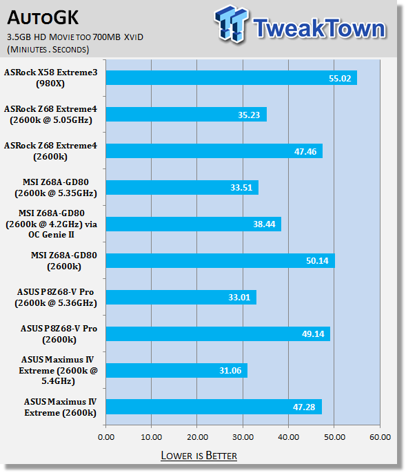 asus_maximus_iv_extreme_intel_p67_motherboard_review_33