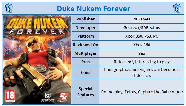 duke_nukem_forever_xbox_360_review_01