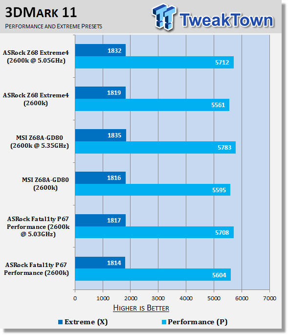 asrock_fatal1ty_p67_performance_intel_p67_motherboard_review_38
