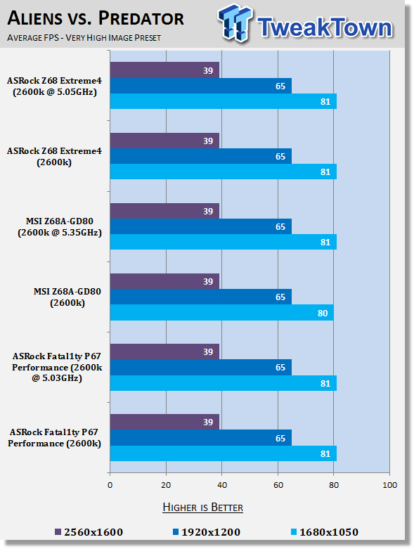 asrock_fatal1ty_p67_performance_intel_p67_motherboard_review_39