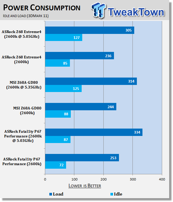 asrock_fatal1ty_p67_performance_intel_p67_motherboard_review_40