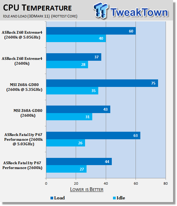 asrock_fatal1ty_p67_performance_intel_p67_motherboard_review_41