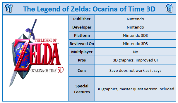 The Legend of Zelda: Ocarina of Time 3D Nintendo 3DS Review