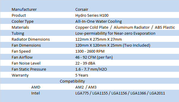 corsair_hydro_series_h100_extreme_performance_liquid_cpu_cooler_review