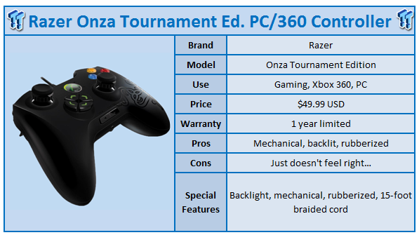 razer_onza_tournament_edition_xbox_360_gaming_controller_99