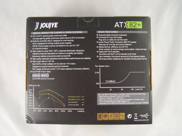 jou_jye_bw_b620jl_620w_power_supply_review