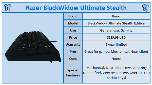 Razer BlackWidow Ultimate Stealth Edition Keyboard Review