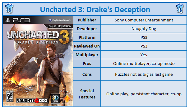 uncharted_3_drake_s_deception_ps3_review