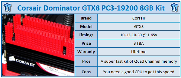 corsair_dominator_gtx8_pc3_19200_quad_channel_8gb_kit_review