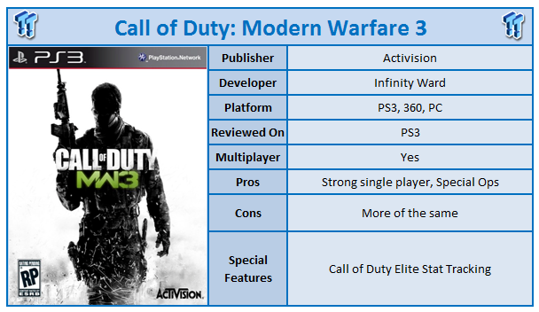 Call Of Duty Modern Warfare 3 Ps3 Review Tweaktown