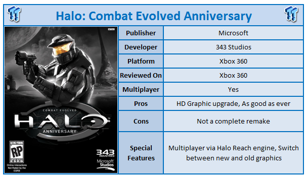 halo_combat_evolved_anniversary_xbox_360_review