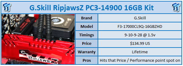 g_skill_ripjawsz_pc3_14900_16gb_kit_review