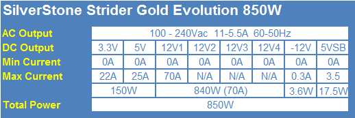 silverstone_strider_gold_evolution_850_watt_st85f_g_psu_review