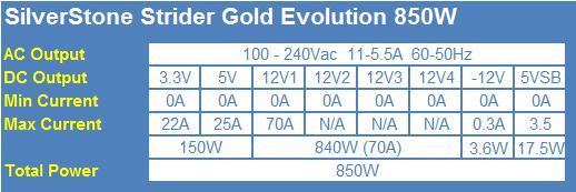 silverstone_strider_gold_evolution_850_watt_st85f_g_psu_review_02