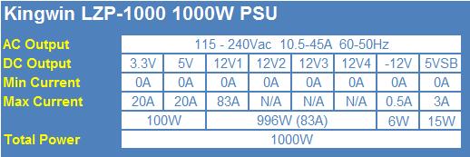 kingwin_lazer_platinum_lzp_1000_1000_watt_power_supply_review_02
