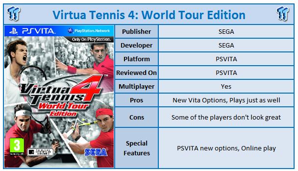 virtua_tennis_4_world_tour_edition_vt4_playstation_vita_review