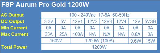 fsp_aurum_pro_gold_1200_watt_power_supply_review_02