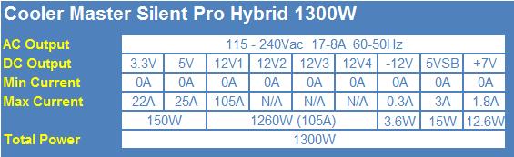cooler_master_silent_pro_hybrid_1300_watt_power_supply_review_02