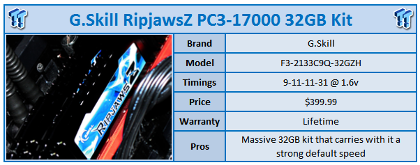g_skill_ripjawsz_pc3_17000_32gb_memory_kit_review