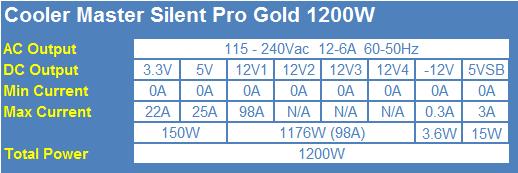 cooler_master_silent_pro_gold_1200_watt_power_supply_review_02